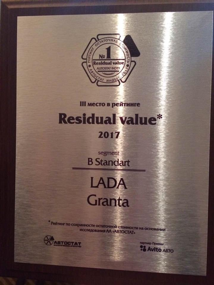 LADA Granta получила очередную награду