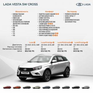 LADA Vesta SW Cross: цены и комплектации