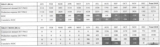 По месяцам: раскрыто точное количество первых LADA XRAY Cross